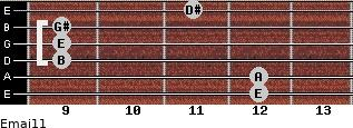 Emaj11 for guitar on frets 12, 12, 9, 9, 9, 11