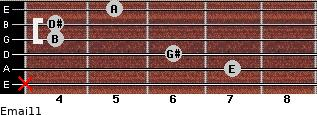 Emaj11 for guitar on frets x, 7, 6, 4, 4, 5