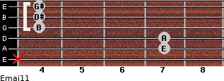 Emaj11 for guitar on frets x, 7, 7, 4, 4, 4