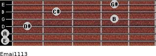 Emaj11/13 for guitar on frets 0, 0, 1, 4, 2, 4
