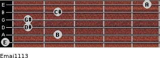 Emaj11/13 for guitar on frets 0, 2, 1, 1, 2, 5