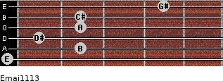 Emaj11/13 for guitar on frets 0, 2, 1, 2, 2, 4