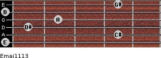 Emaj11/13 for guitar on frets 0, 4, 1, 2, 0, 4