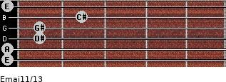 Emaj11/13 for guitar on frets 0, 0, 1, 1, 2, 0