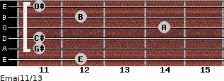Emaj11/13 for guitar on frets 12, 11, 11, 14, 12, 11