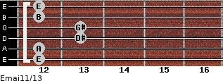 Emaj11/13 for guitar on frets 12, 12, 13, 13, 12, 12