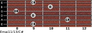 Emaj11/13/C# for guitar on frets 9, 11, 9, 8, 10, 9