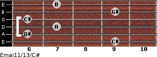 Emaj11/13/C# for guitar on frets 9, 6, 7, 6, 9, 7