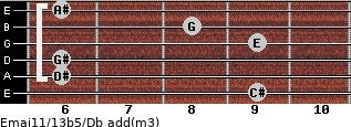 Emaj11/13b5/Db add(m3) guitar chord