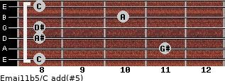 Emaj11b5/C add(#5) for guitar on frets 8, 11, 8, 8, 10, 8