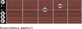 Emaj11b5sus add(m7) guitar chord