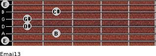 Emaj13 for guitar on frets 0, 2, 1, 1, 2, 0