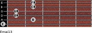Emaj13 for guitar on frets 0, 2, 1, 1, 2, 2