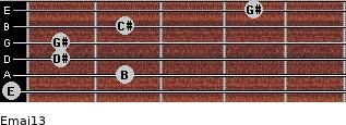Emaj13 for guitar on frets 0, 2, 1, 1, 2, 4
