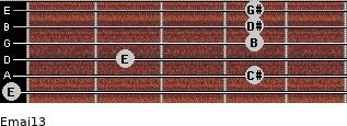 Emaj13 for guitar on frets 0, 4, 2, 4, 4, 4