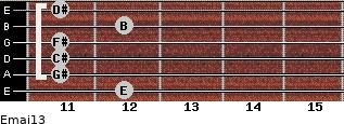 Emaj13 for guitar on frets 12, 11, 11, 11, 12, 11
