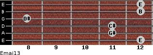 Emaj13 for guitar on frets 12, 11, 11, 8, 12, 12