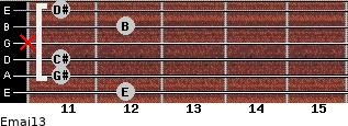 Emaj13 for guitar on frets 12, 11, 11, x, 12, 11