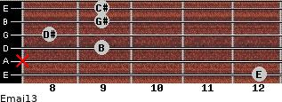 Emaj13 for guitar on frets 12, x, 9, 8, 9, 9