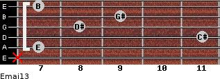Emaj13 for guitar on frets x, 7, 11, 8, 9, 7