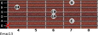 Emaj13 for guitar on frets x, 7, 6, 6, 4, 7