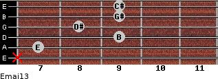 Emaj13 for guitar on frets x, 7, 9, 8, 9, 9