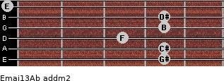 Emaj13/Ab add(m2) guitar chord