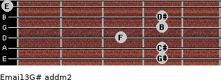 Emaj13/G# add(m2) guitar chord