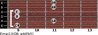 Emaj13/Db add(b5) guitar chord