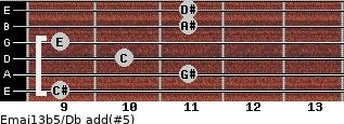 Emaj13b5/Db add(#5) guitar chord