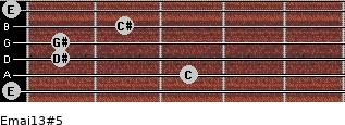 Emaj13#5 for guitar on frets 0, 3, 1, 1, 2, 0