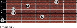 Emaj13#5 for guitar on frets 0, 3, 1, 1, 2, 4