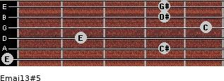 Emaj13#5 for guitar on frets 0, 4, 2, 5, 4, 4