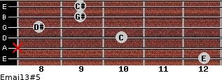 Emaj13#5 for guitar on frets 12, x, 10, 8, 9, 9