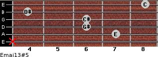 Emaj13#5 for guitar on frets x, 7, 6, 6, 4, 8