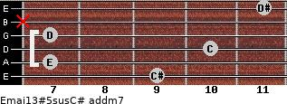 Emaj13#5sus/C# add(m7) for guitar on frets 9, 7, 10, 7, x, 11