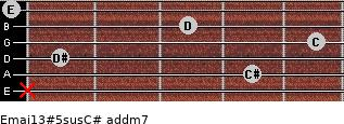 Emaj13#5sus/C# add(m7) for guitar on frets x, 4, 1, 5, 3, 0