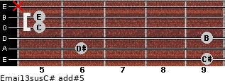 Emaj13sus/C# add(#5) for guitar on frets 9, 6, 9, 5, 5, x