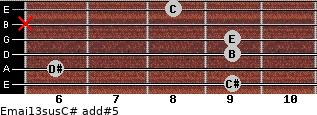 Emaj13sus/C# add(#5) for guitar on frets 9, 6, 9, 9, x, 8