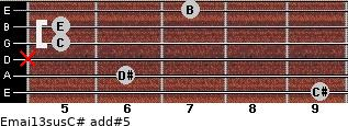 Emaj13sus/C# add(#5) for guitar on frets 9, 6, x, 5, 5, 7
