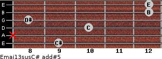 Emaj13sus/C# add(#5) for guitar on frets 9, x, 10, 8, 12, 12