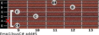 Emaj13sus/C# add(#5) for guitar on frets 9, x, 10, 9, 12, 11
