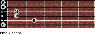 Emaj7 for guitar on frets 0, 2, 1, 1, 0, 0