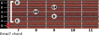Emaj7 for guitar on frets x, 7, 9, 8, 9, 7