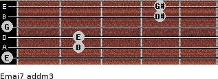 Emaj7 add(m3) guitar chord