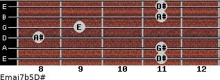 Emaj7b5/D# for guitar on frets 11, 11, 8, 9, 11, 11