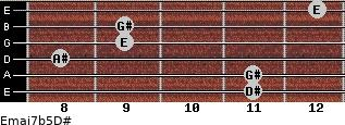 Emaj7b5/D# for guitar on frets 11, 11, 8, 9, 9, 12
