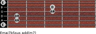 Emaj7b5sus add(m7) guitar chord