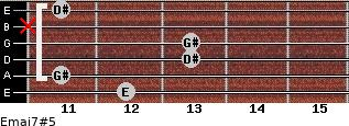 Emaj7#5 for guitar on frets 12, 11, 13, 13, x, 11