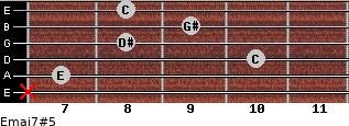 Emaj7#5 for guitar on frets x, 7, 10, 8, 9, 8